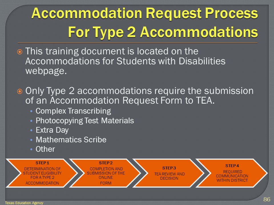  This training document is located on the Accommodations for Students with Disabilities webpage.