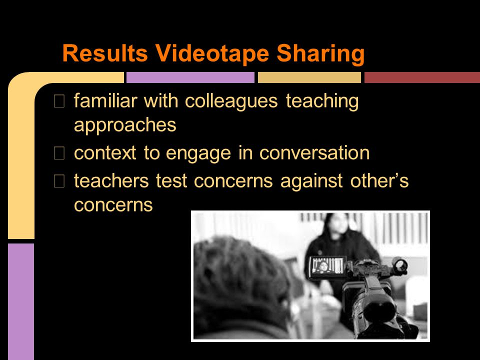 ★ familiar with colleagues teaching approaches ★ context to engage in conversation ★ teachers test concerns against other's concerns Results Videotape Sharing