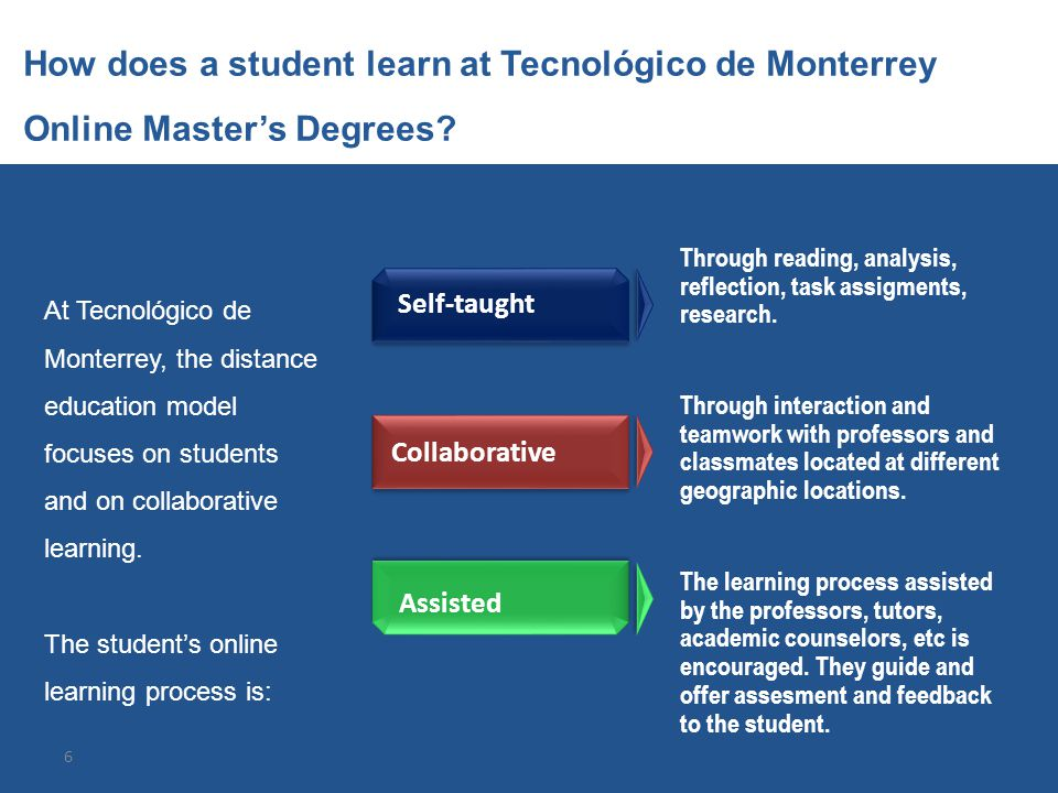 6 At Tecnológico de Monterrey, the distance education model focuses on students and on collaborative learning.