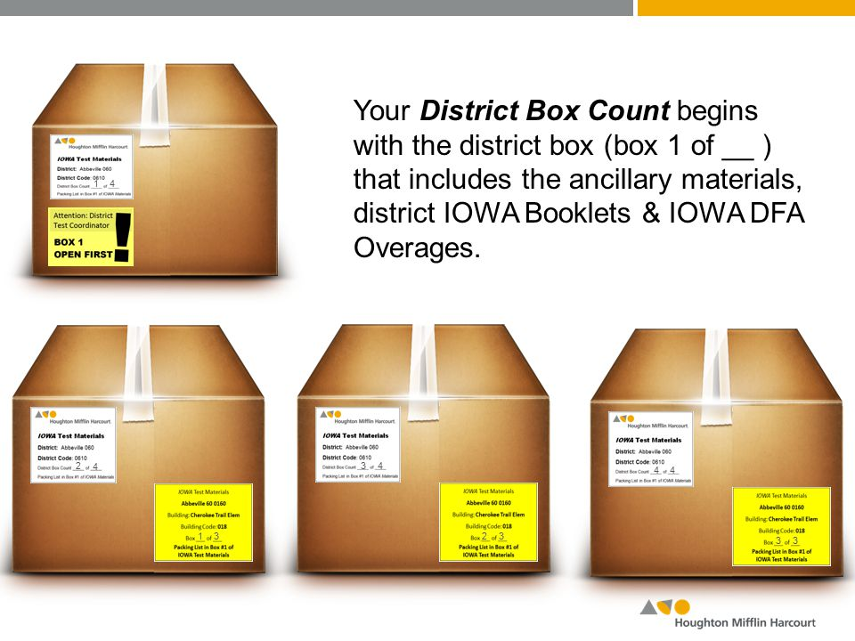 1 4 2 4 1 3 3 4 2 3 4 4 3 3 Your District Box Count begins with the district box (box 1 of __ ) that includes the ancillary materials, district IOWA Booklets & IOWA DFA Overages.