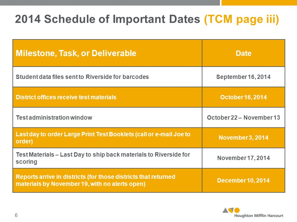 2014 Schedule of Important Dates (TCM page iii) 6 Milestone, Task, or Deliverable Date Student data files sent to Riverside for barcodesSeptember 16, 2014 District offices receive test materialsOctober 16, 2014 Test administration windowOctober 22 – November 13 Last day to order Large Print Test Booklets (call or e-mail Joe to order) November 3, 2014 Test Materials – Last Day to ship back materials to Riverside for scoring November 17, 2014 Reports arrive in districts (for those districts that returned materials by November 19, with no alerts open) December 10, 2014