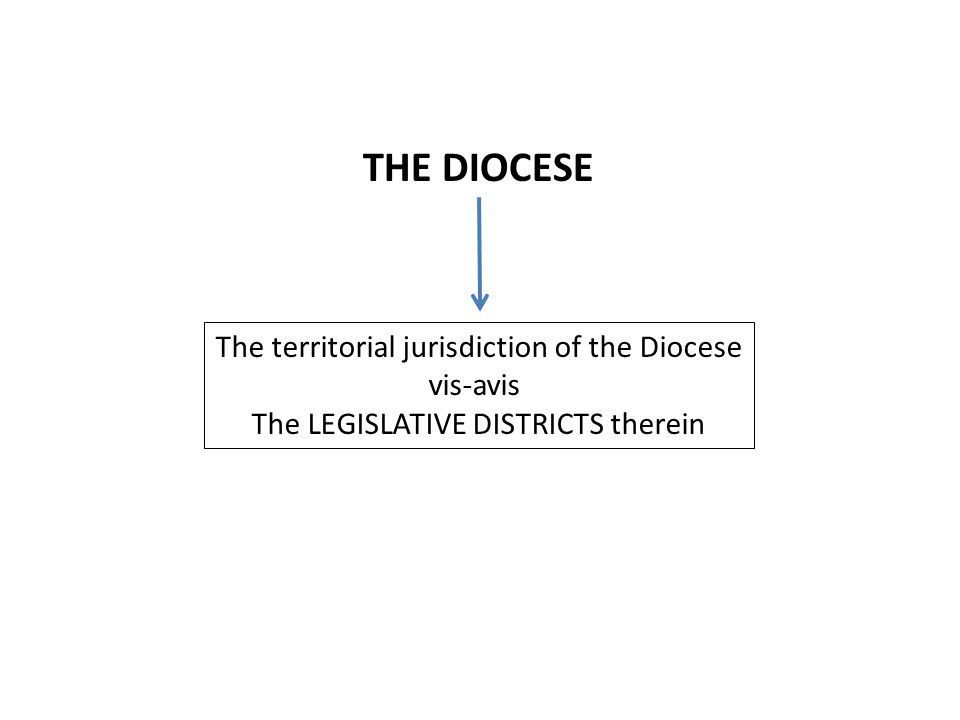 THE DIOCESE The territorial jurisdiction of the Diocese vis-avis The LEGISLATIVE DISTRICTS therein