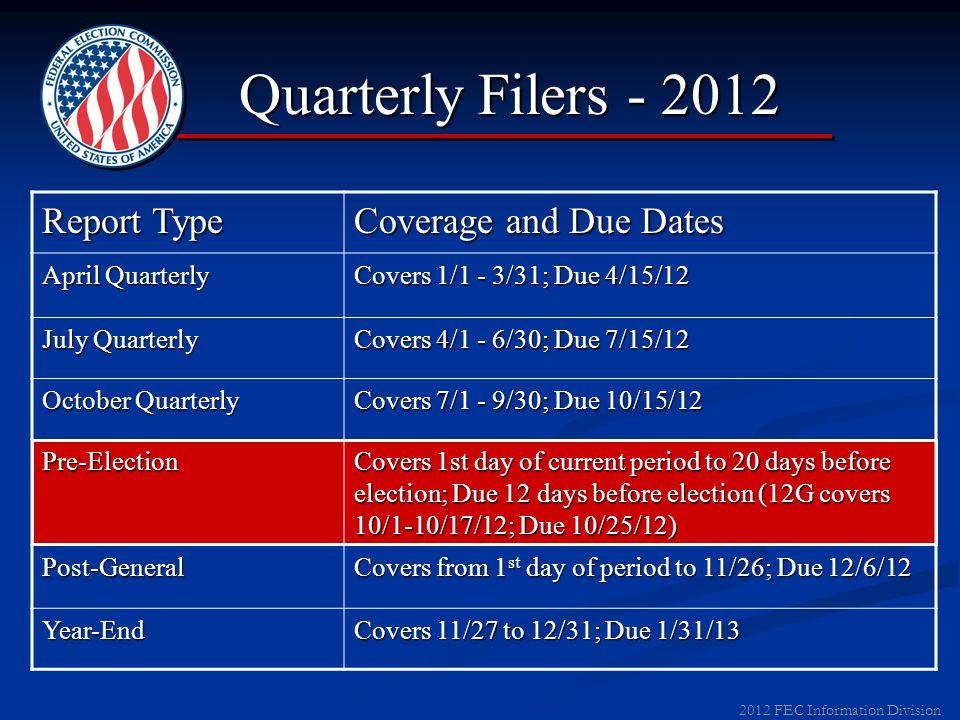 2012 FEC Information Division 2012 Filing Requirements 2012 Filing Requirements Candidates file FEC Form 3 Candidates file FEC Form 3 Quarterly + Pre-