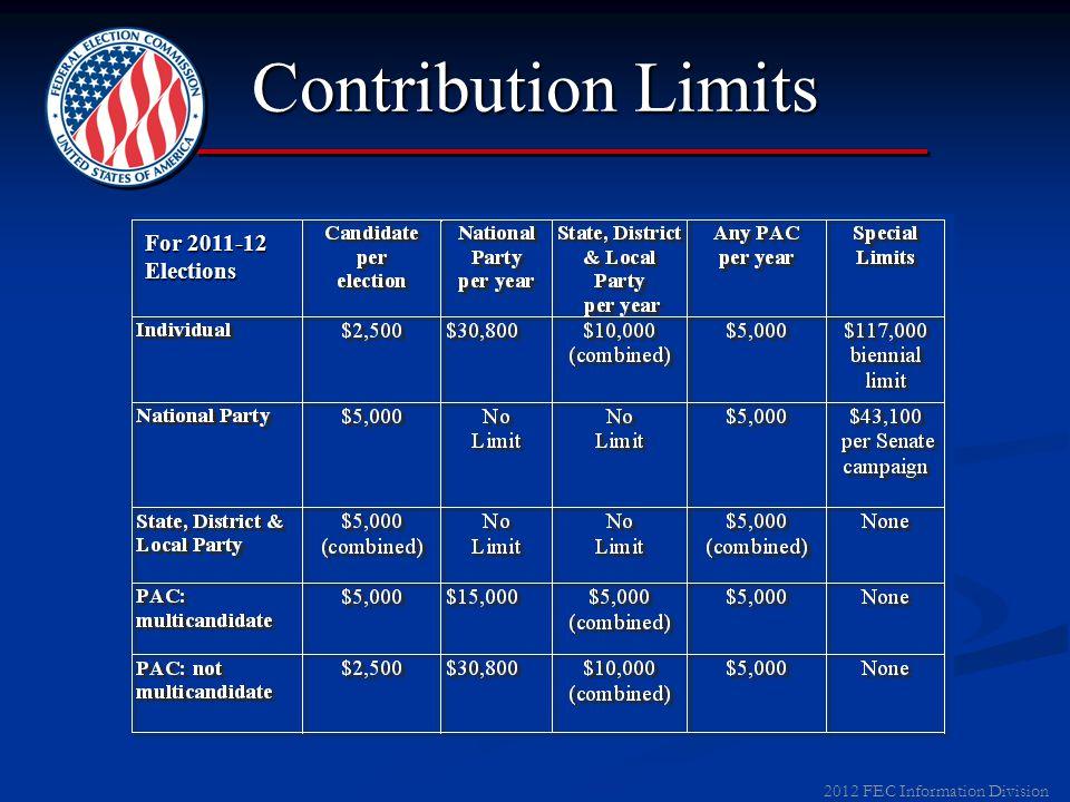 2012 FEC Information Division Campaign Finance Laws Federal Election Campaign Act (FECA)Federal Election Campaign Act (FECA) ► Disclosure ► Limitation