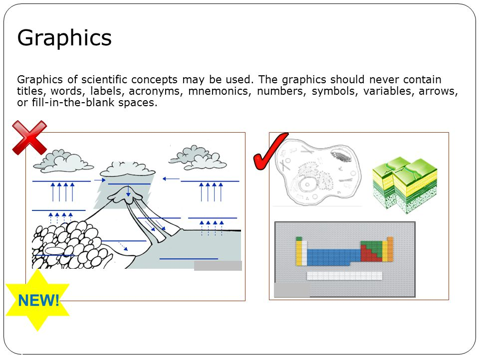 Graphics Graphics of scientific concepts may be used.