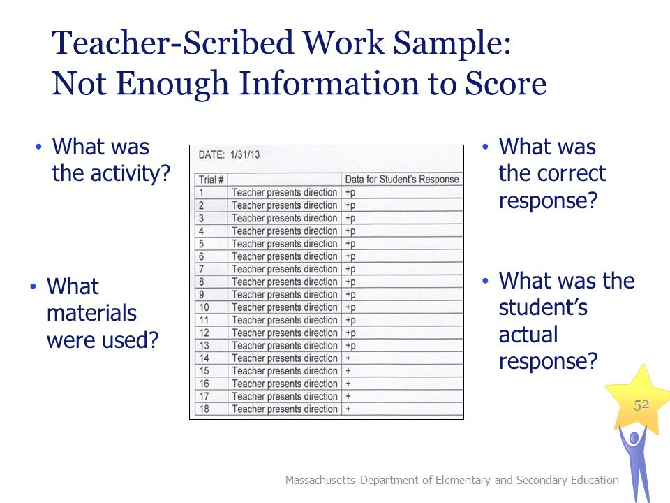 Teacher-Scribed Work Sample: Not Enough Information to Score What was the activity.