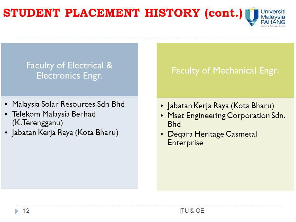12 STUDENT PLACEMENT HISTORY (cont.) ITU & GE Faculty of Electrical & Electronics Engr.