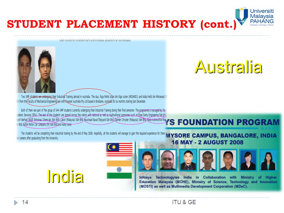 14 India Australia STUDENT PLACEMENT HISTORY (cont.) ITU & GE