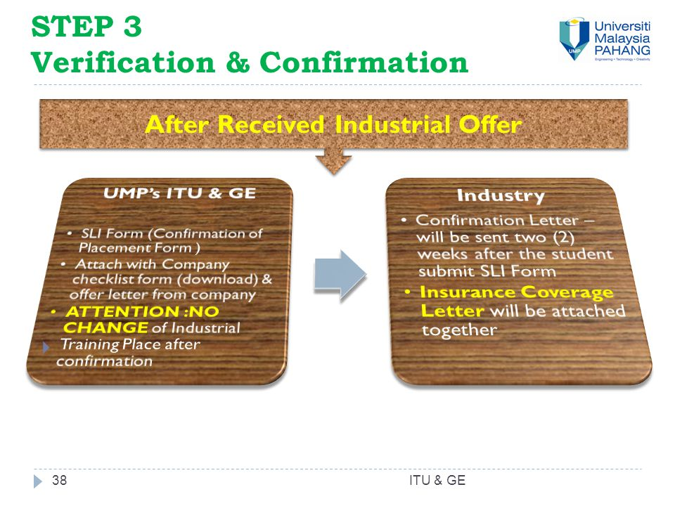 After Received Industrial Offer 38 STEP 3 Verification & Confirmation ITU & GE