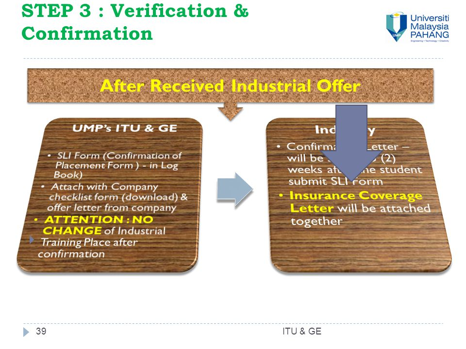 After Received Industrial Offer 39 STEP 3 : Verification & Confirmation ITU & GE