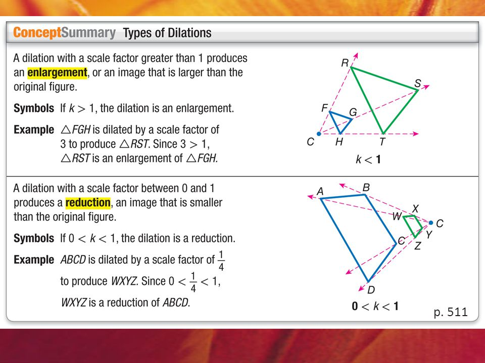 Determine whether the dilation from Figure A to Figure B is an enlargement or a reduction.