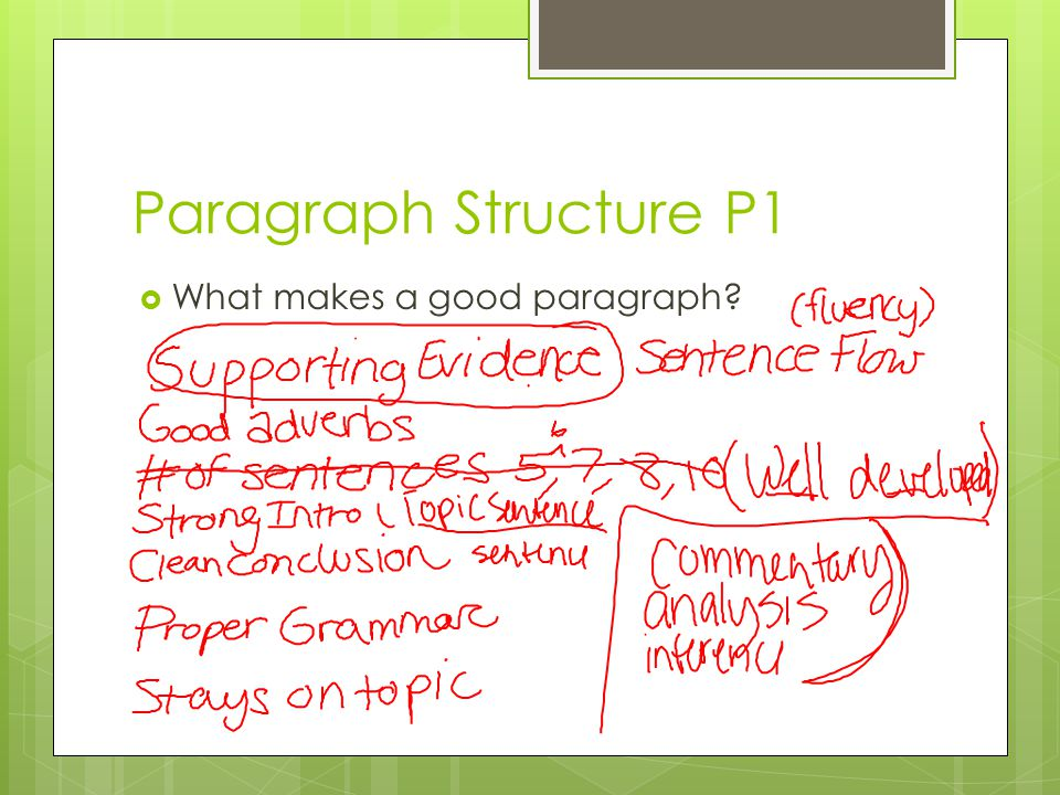 Paragraph Structure P1  What makes a good paragraph