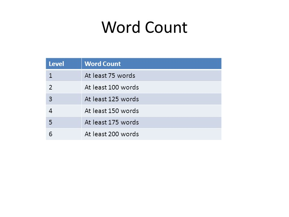 Word Count LevelWord Count 1At least 75 words 2At least 100 words 3At least 125 words 4At least 150 words 5At least 175 words 6At least 200 words
