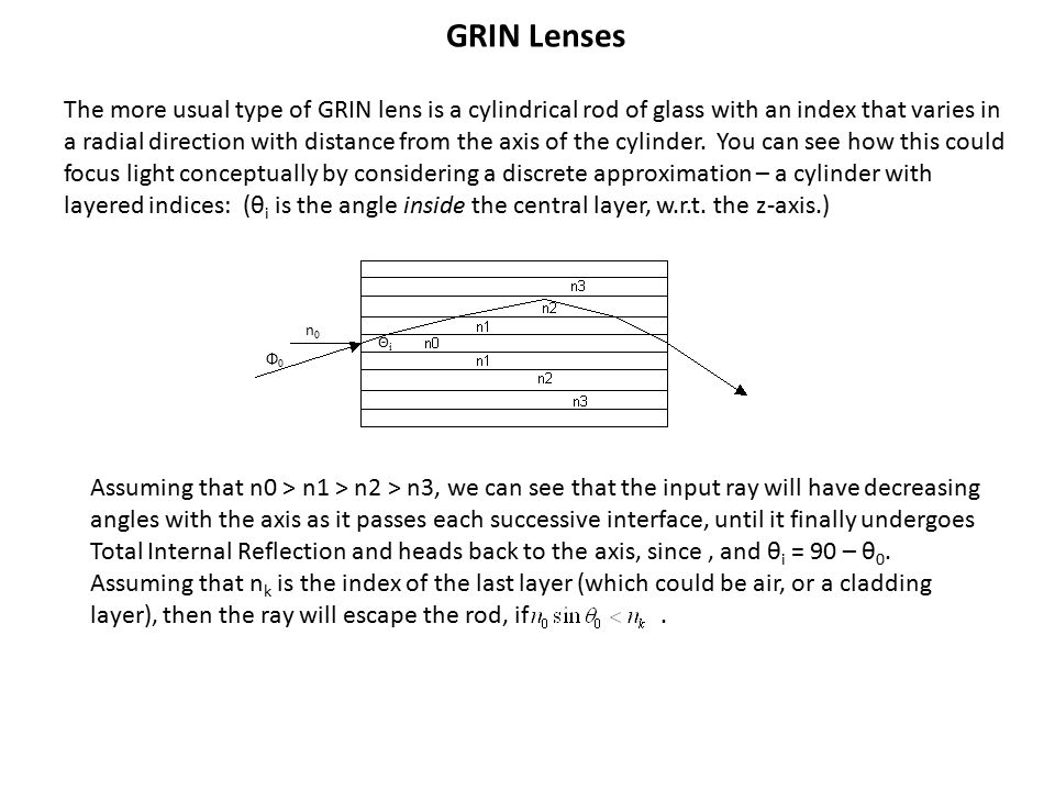 GRIN Lenses The more usual type of GRIN lens is a cylindrical rod of glass with an index that varies in a radial direction with distance from the axis of the cylinder.
