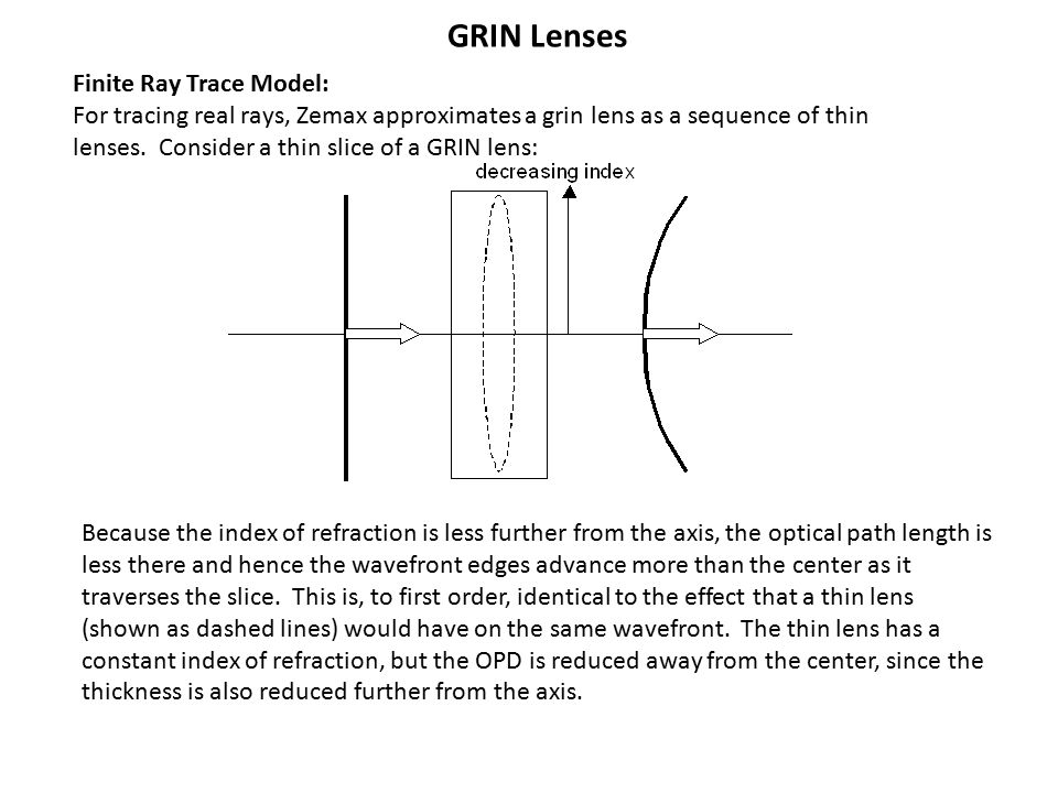 GRIN Lenses Finite Ray Trace Model: For tracing real rays, Zemax approximates a grin lens as a sequence of thin lenses.
