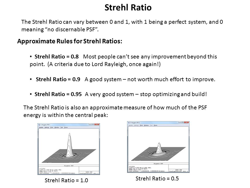 Strehl Ratio The Strehl Ratio can vary between 0 and 1, with 1 being a perfect system, and 0 meaning no discernable PSF .