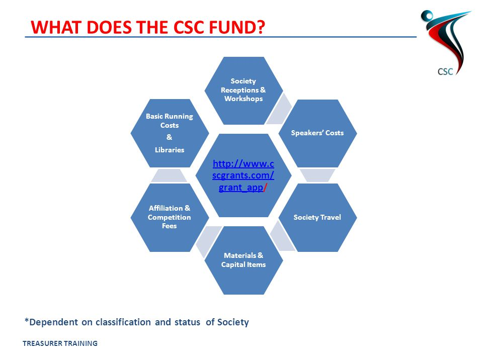 TREASURER TRAINING WHAT DOES THE CSC FUND.