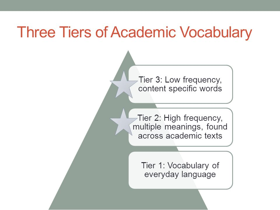 Three Tiers of Academic Vocabulary Tier 3: Low frequency, content specific words Tier 2: High frequency, multiple meanings, found across academic text