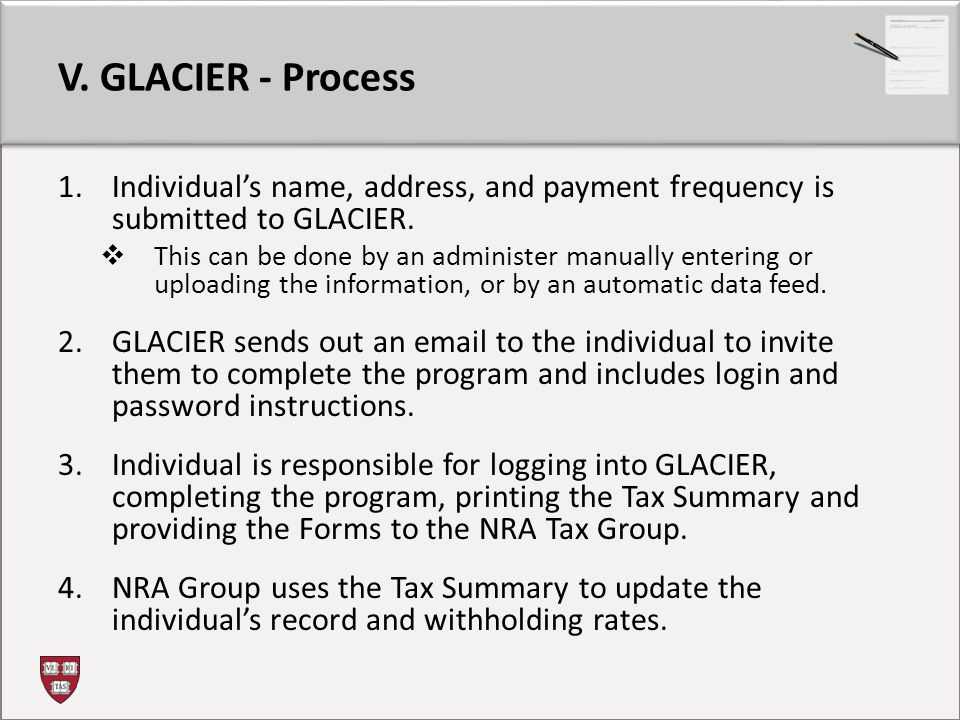 V.GLACIER - Process 1.Individual's name, address, and payment frequency is submitted to GLACIER.