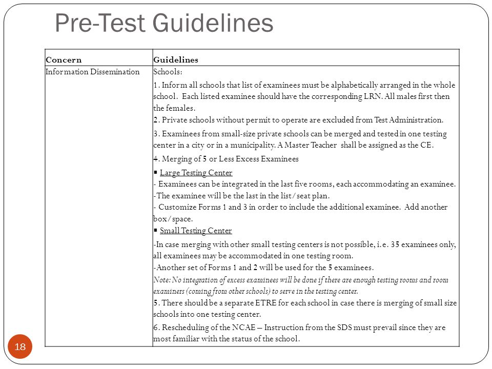 Pre-Test Guidelines 18 ConcernGuidelines Information DisseminationSchools: 1. Inform all schools that list of examinees must be alphabetically arrange