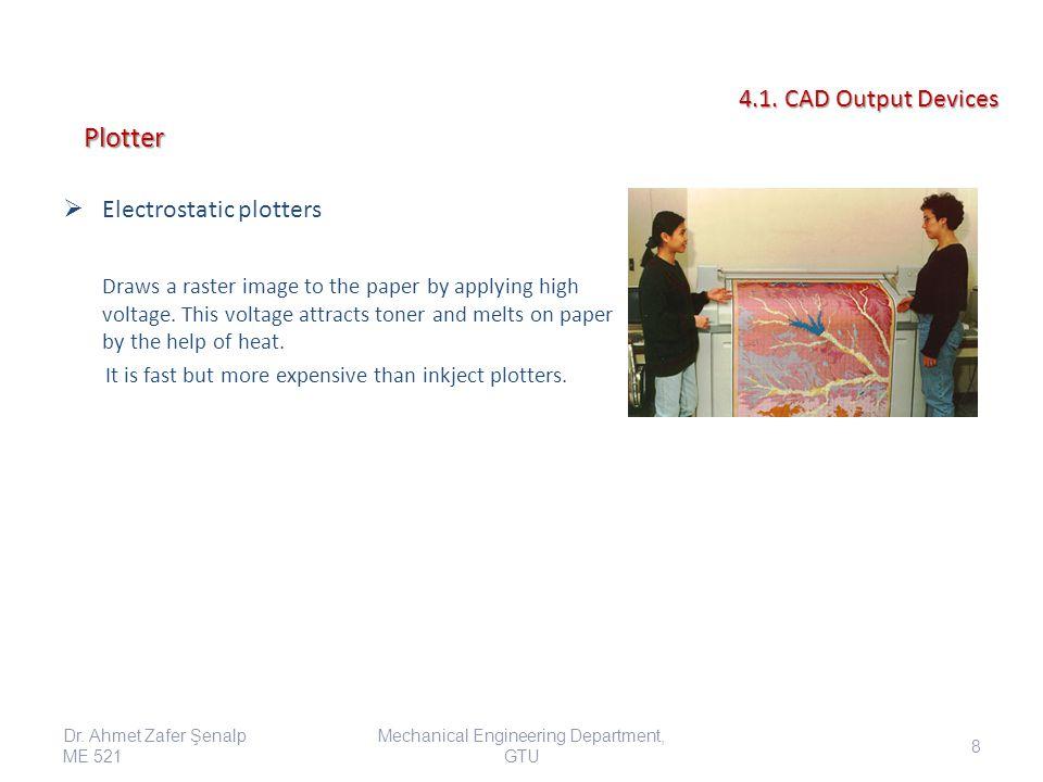 Character printers: First printer type that is similar to typewriter.