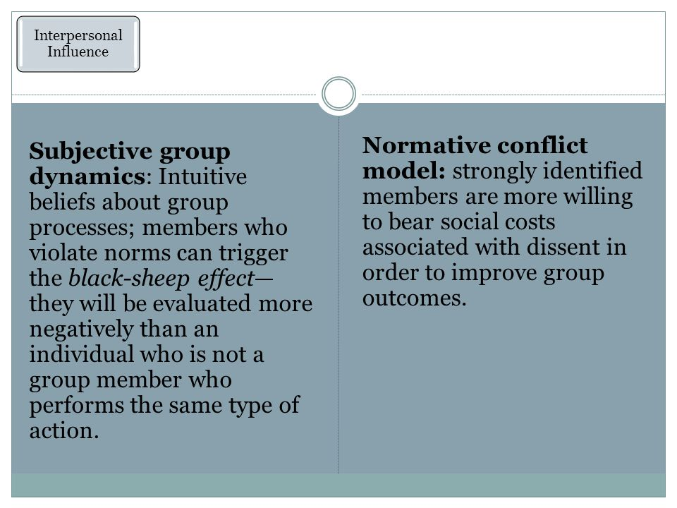 Subjective group dynamics: Intuitive beliefs about group processes; members who violate norms can trigger the black-sheep effect— they will be evaluated more negatively than an individual who is not a group member who performs the same type of action.
