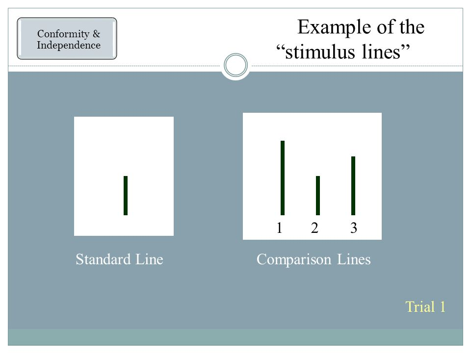 Example of the stimulus lines 1 2 3 Standard LineComparison Lines Trial 1 Conformity & Independence