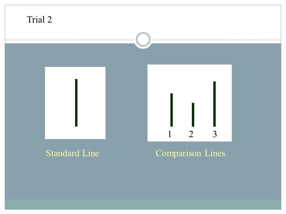 1 2 3 Standard LineComparison Lines Trial 2
