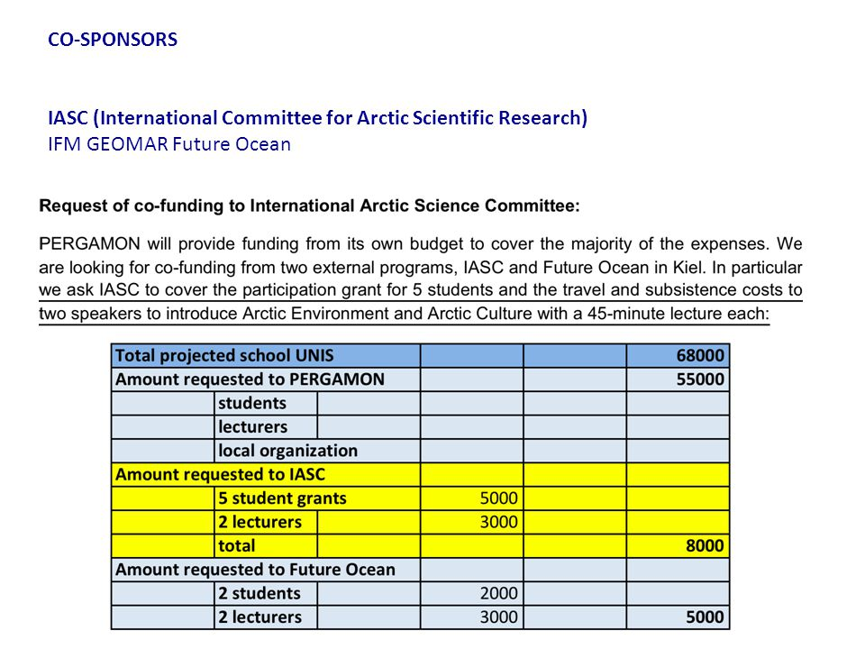 CO-SPONSORS IASC (International Committee for Arctic Scientific Research) IFM GEOMAR Future Ocean