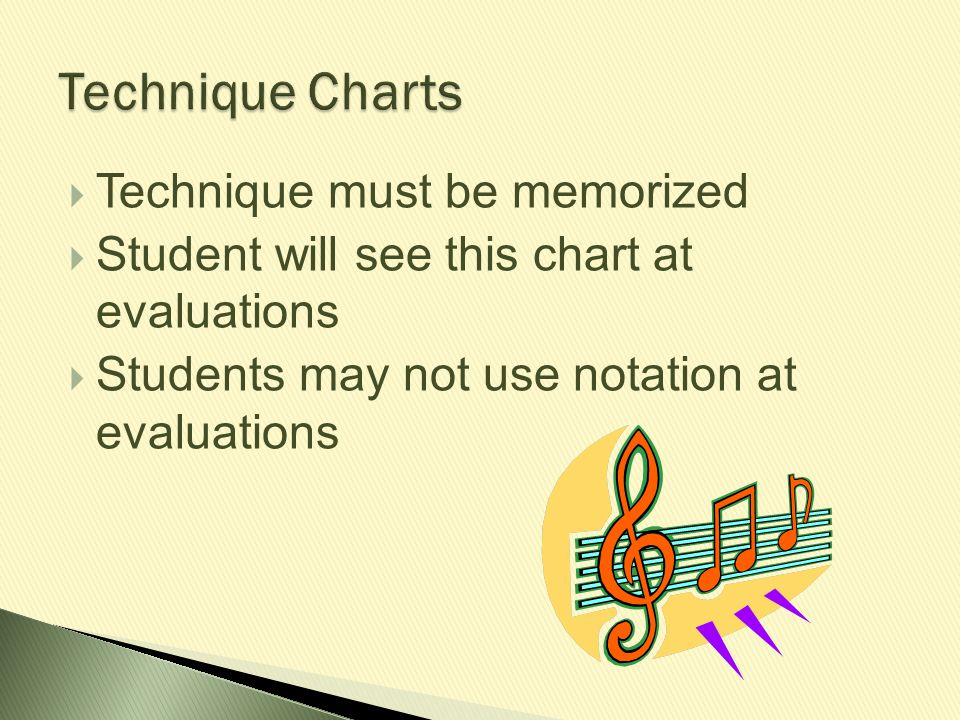  Technique must be memorized  Student will see this chart at evaluations  Students may not use notation at evaluations