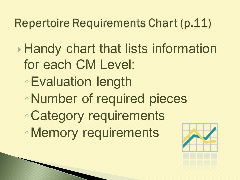  Handy chart that lists information for each CM Level: ◦ Evaluation length ◦ Number of required pieces ◦ Category requirements ◦ Memory requirements