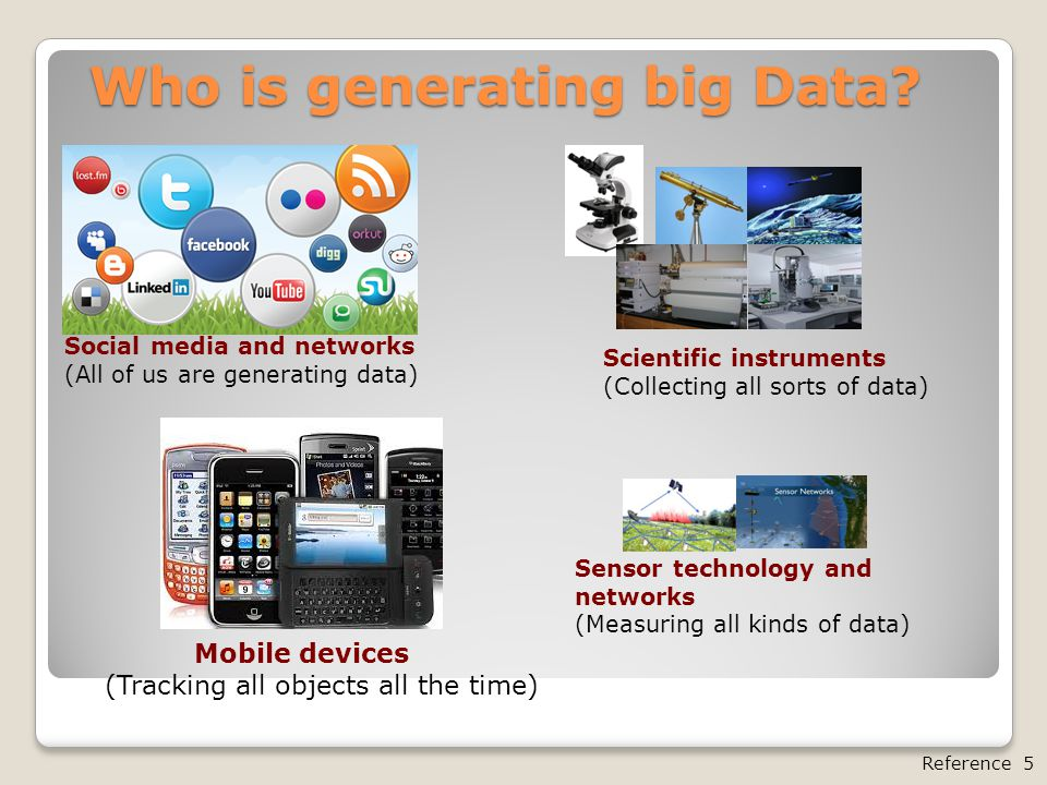 Who is generating big Data.