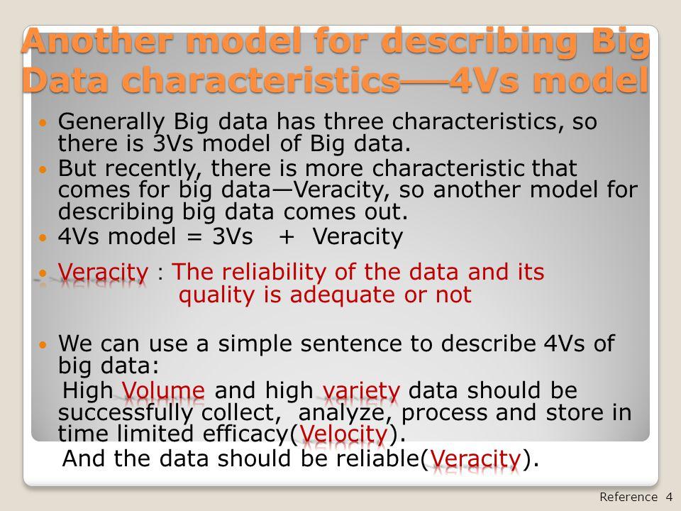 Sentiment Analysis Advantage – Sentiment analysis is the future of brand marketing.