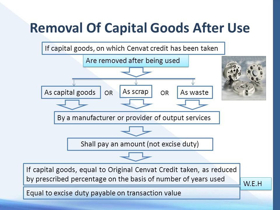 Removal Of Capital Goods After Use Are removed after being used If capital goods, on which Cenvat credit has been taken Shall pay an amount (not excise duty) As capital goods As scrap As waste By a manufacturer or provider of output services If capital goods, equal to Original Cenvat Credit taken, as reduced by prescribed percentage on the basis of number of years used Equal to excise duty payable on transaction value W.E.H OR
