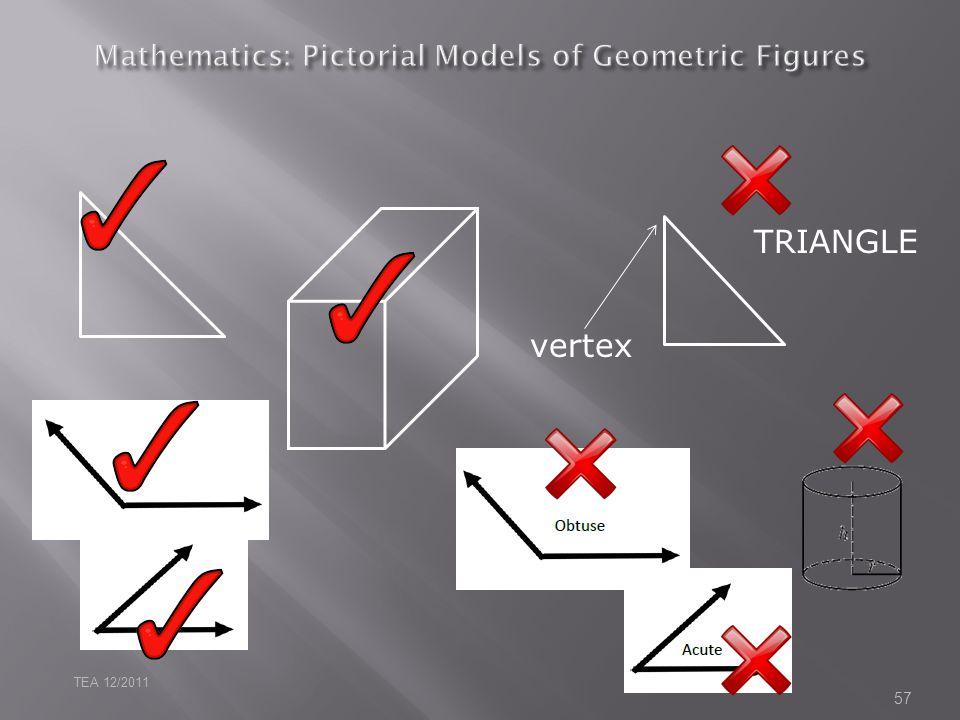 57 TRIANGLE vertex TEA 12/2011
