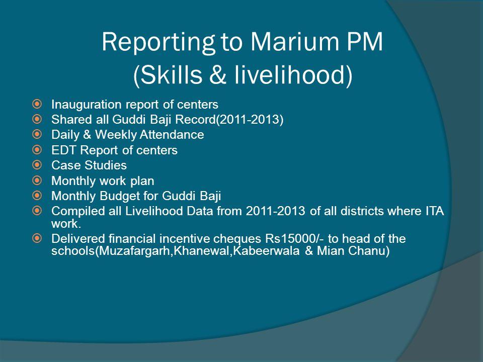 Reporting to Marium PM (Skills & livelihood)  Inauguration report of centers  Shared all Guddi Baji Record(2011-2013)  Daily & Weekly Attendance 