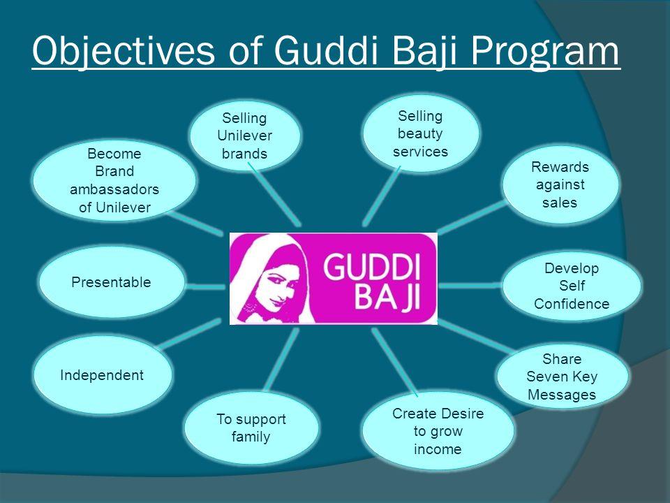 Objectives of Guddi Baji Program Selling beauty services Selling Unilever brands Rewards against sales Presentable Develop Self Confidence Create Desi
