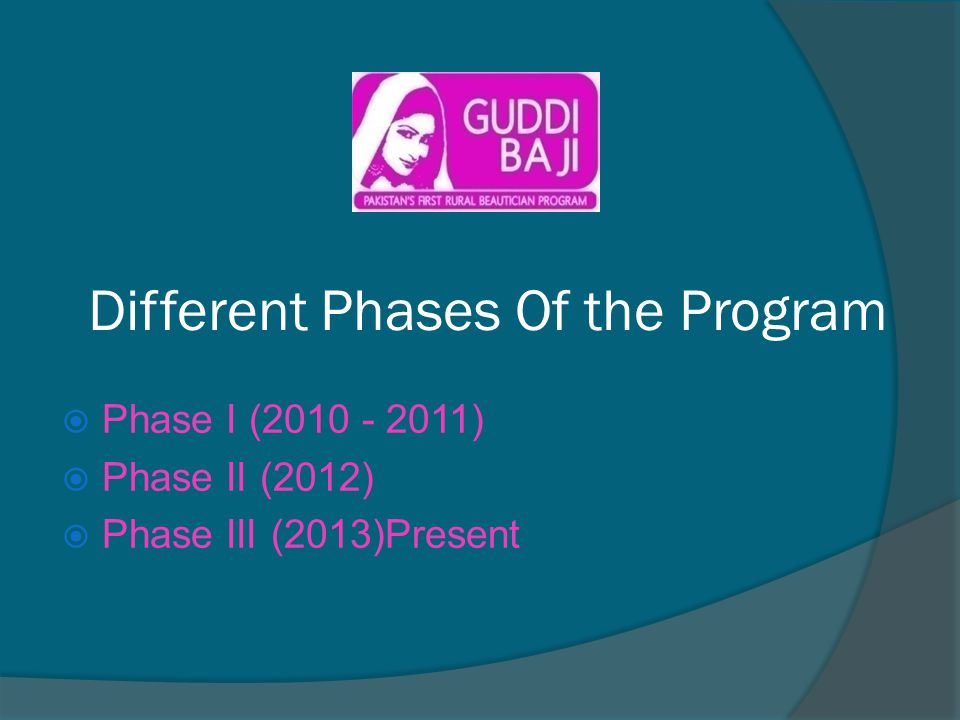 Different Phases Of the Program  Phase I (2010 - 2011)  Phase II (2012)  Phase III (2013)Present