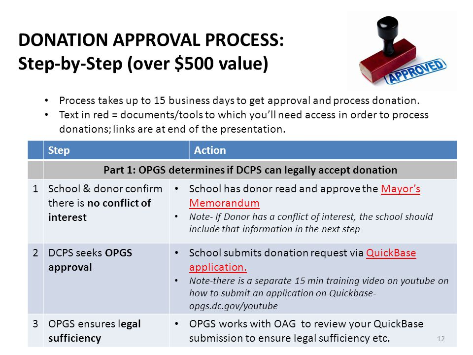 DONATION APPROVAL PROCESS: Step-by-Step (over $500 value) StepAction Part 1: OPGS determines if DCPS can legally accept donation 1School & donor confirm there is no conflict of interest School has donor read and approve the Mayor's Memorandum Note- If Donor has a conflict of interest, the school should include that information in the next step 2DCPS seeks OPGS approval School submits donation request via QuickBase application.