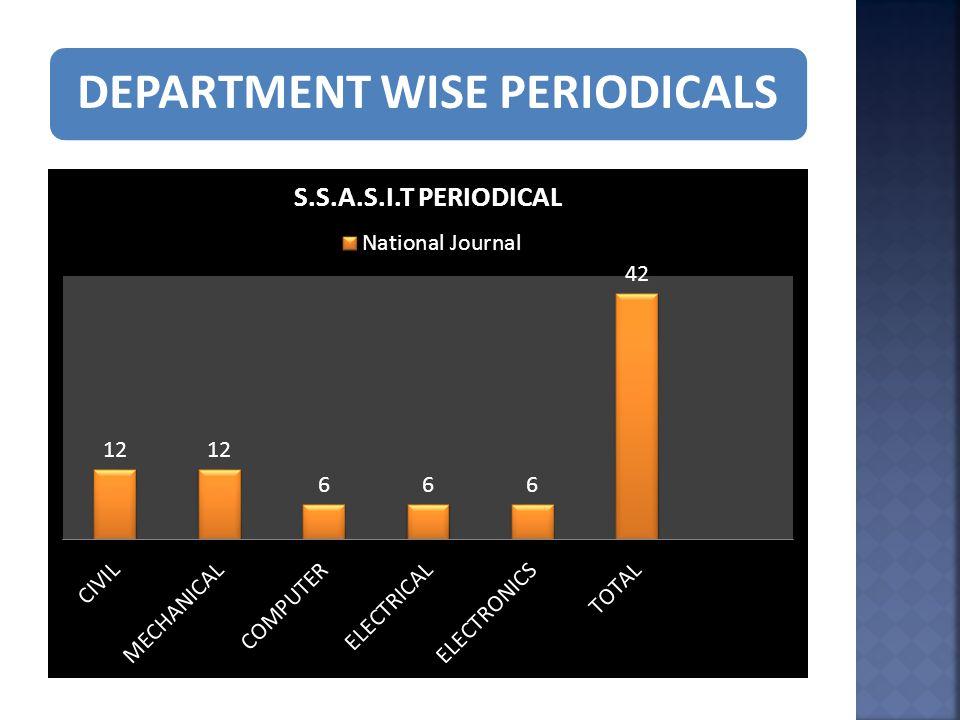DEPARTMENT WISE PERIODICALS