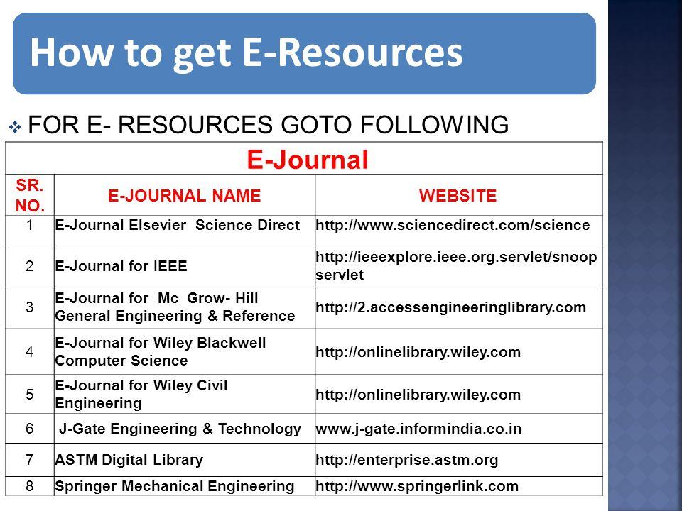  FOR E- RESOURCES GOTO FOLLOWING WEBSITE. How to get E-Resources E-Journal SR.