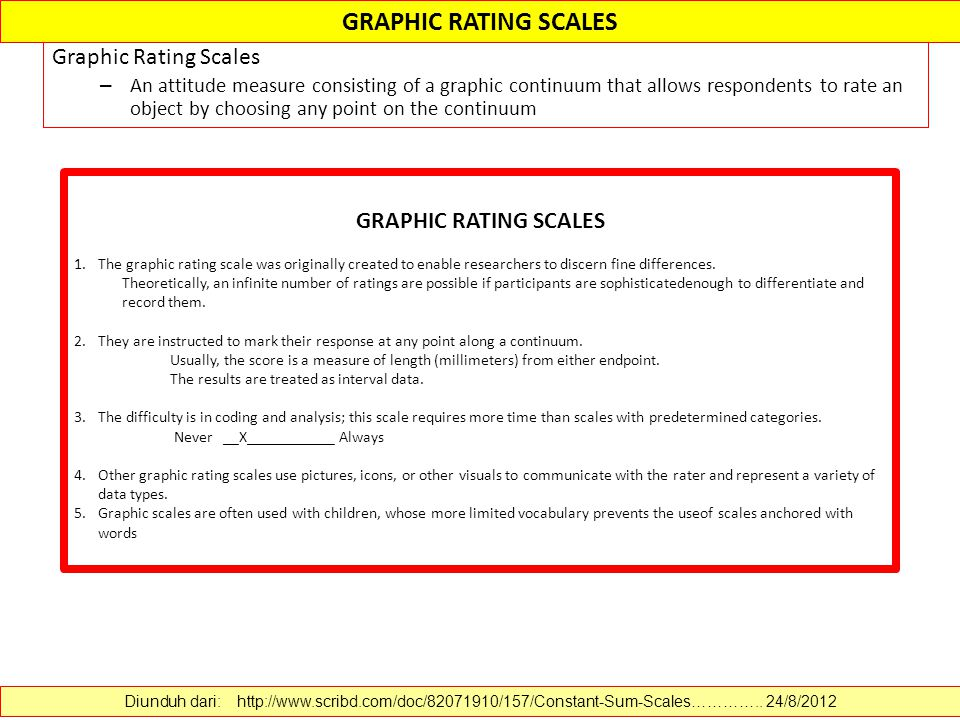 Graphic Rating Scales – An attitude measure consisting of a graphic continuum that allows respondents to rate an object by choosing any point on the continuum Diunduh dari: http://www.scribd.com/doc/82071910/157/Constant-Sum-Scales…………..
