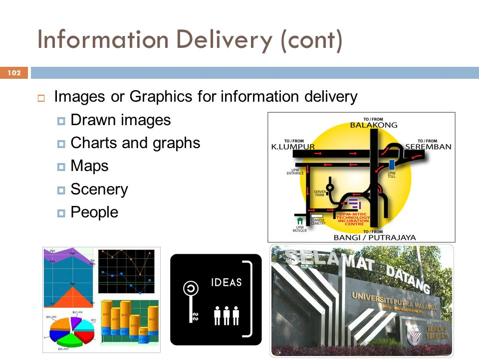 Information Delivery (cont)  Images or Graphics for information delivery  Drawn images  Charts and graphs  Maps  Scenery  People 102