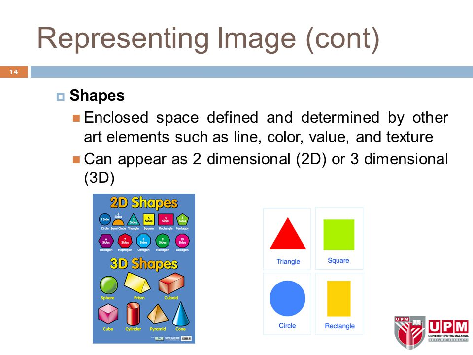Representing Image (cont)  Shapes Enclosed space defined and determined by other art elements such as line, color, value, and texture Can appear as 2 dimensional (2D) or 3 dimensional (3D) 14