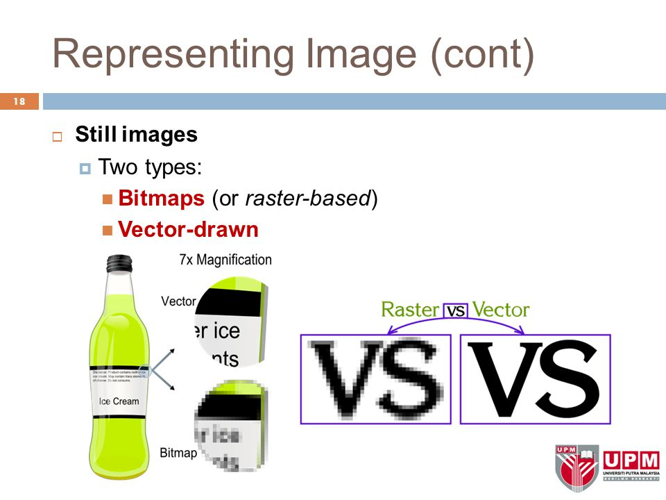 Representing Image (cont)  Still images  Two types: Bitmaps (or raster-based) Vector-drawn 18