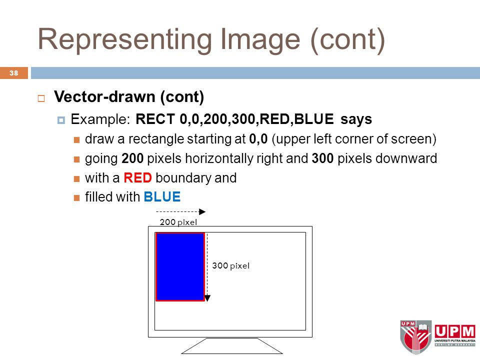 Representing Image (cont)  Vector-drawn (cont)  Example: RECT 0,0,200,300,RED,BLUE says draw a rectangle starting at 0,0 (upper left corner of screen) going 200 pixels horizontally right and 300 pixels downward with a RED boundary and filled with BLUE 38 300 pixel 200 pixel