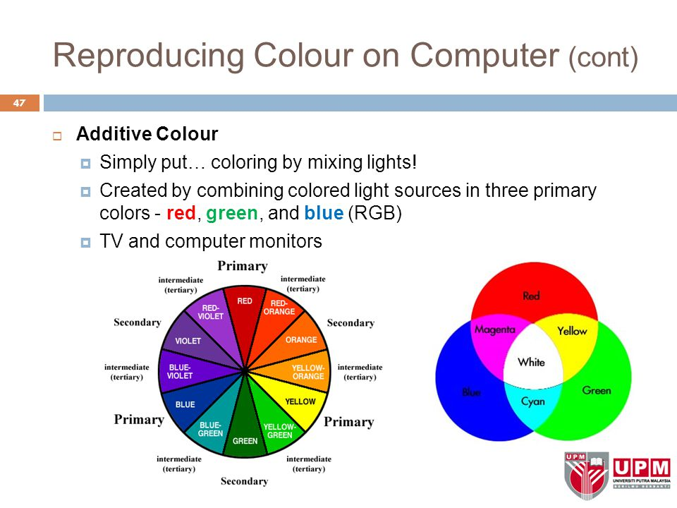 Reproducing Colour on Computer (cont)  Additive Colour  Simply put… coloring by mixing lights.