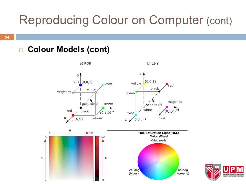 Reproducing Colour on Computer (cont)  Colour Models (cont) 54
