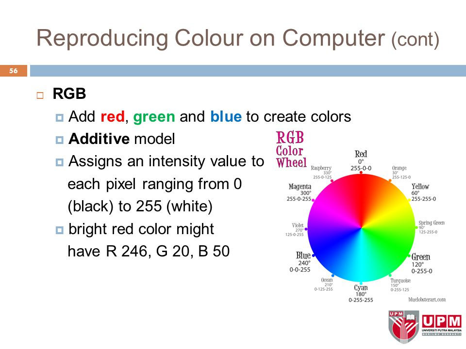 Reproducing Colour on Computer (cont)  RGB  Add red, green and blue to create colors  Additive model  Assigns an intensity value to each pixel ranging from 0 (black) to 255 (white)  bright red color might have R 246, G 20, B 50 56