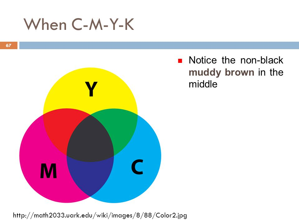When C-M-Y-K 67 Notice the non-black muddy brown in the middle http://math2033.uark.edu/wiki/images/8/88/Color2.jpg